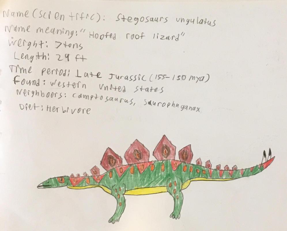 Jurassic June Dino Profile-Stegosaurus by DINOTASIA123