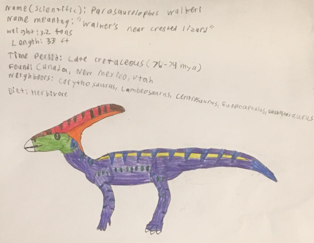 Jurassic June Dino Profile-Parasaurolophus by DINOTASIA123