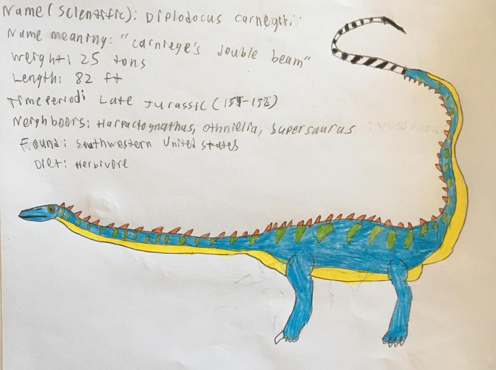 Jurassic June Dino Profile- Diplodocus by DINOTASIA123