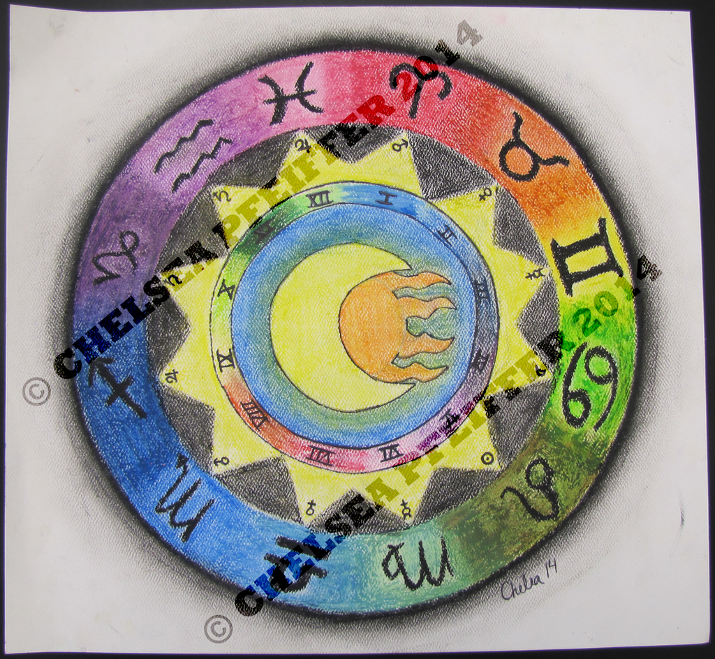 Homestuck Zodiac Creative Color Wheel By Scarlet Shimmer