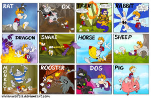 Rayman Chinese Zodiac Signs by VivianWolf18