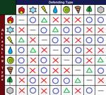 Element Chart