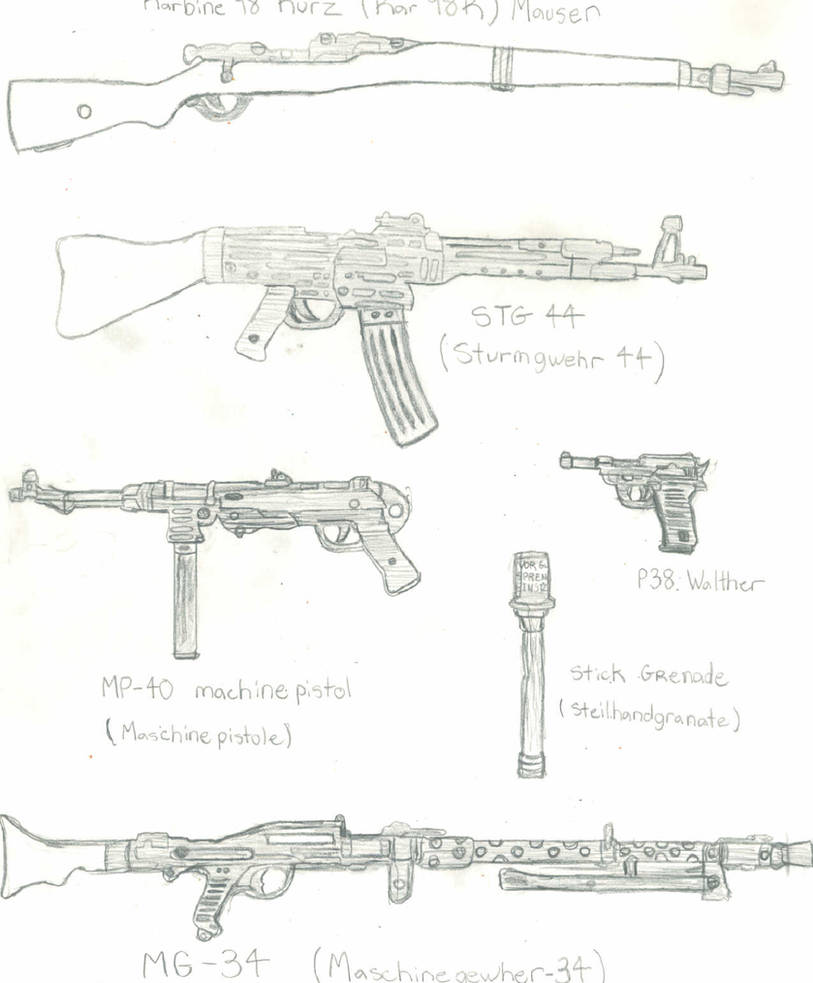 German WW2 weapons by CrashyBandicoot on DeviantArt