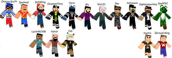 Famous Minecrafter's i  Know
