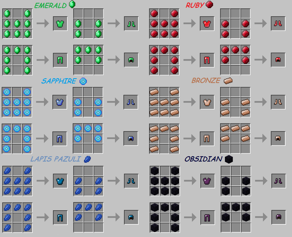 Minecraft complete recipe list - Minecraft crafting table recipes list ...