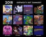 Ardwick's Art Summary: 2018
