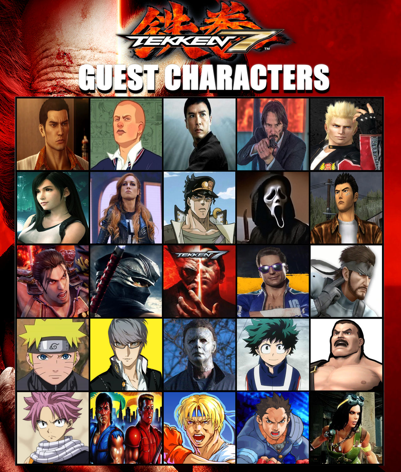 Tekken 7 Dlc Guest Characters I Want To See By Kdgamer015 On