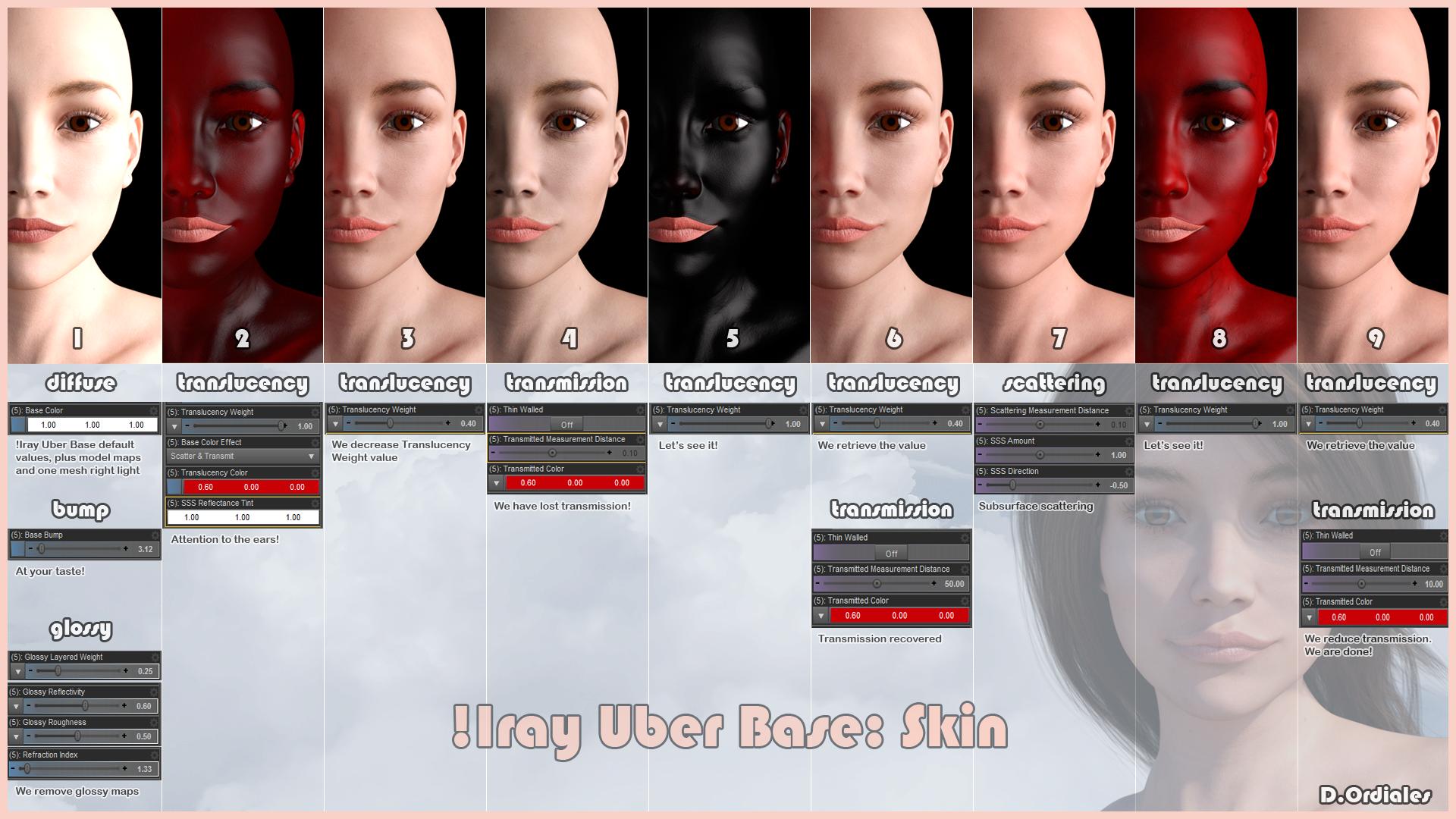 !Iray Uber Base: Skin
