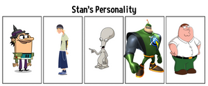 Stan's Personality