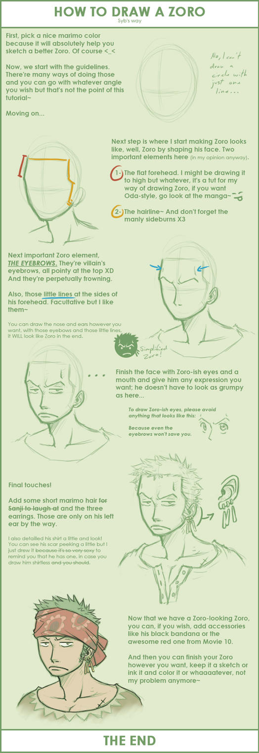 Zoro Tutorial by SybLaTortue