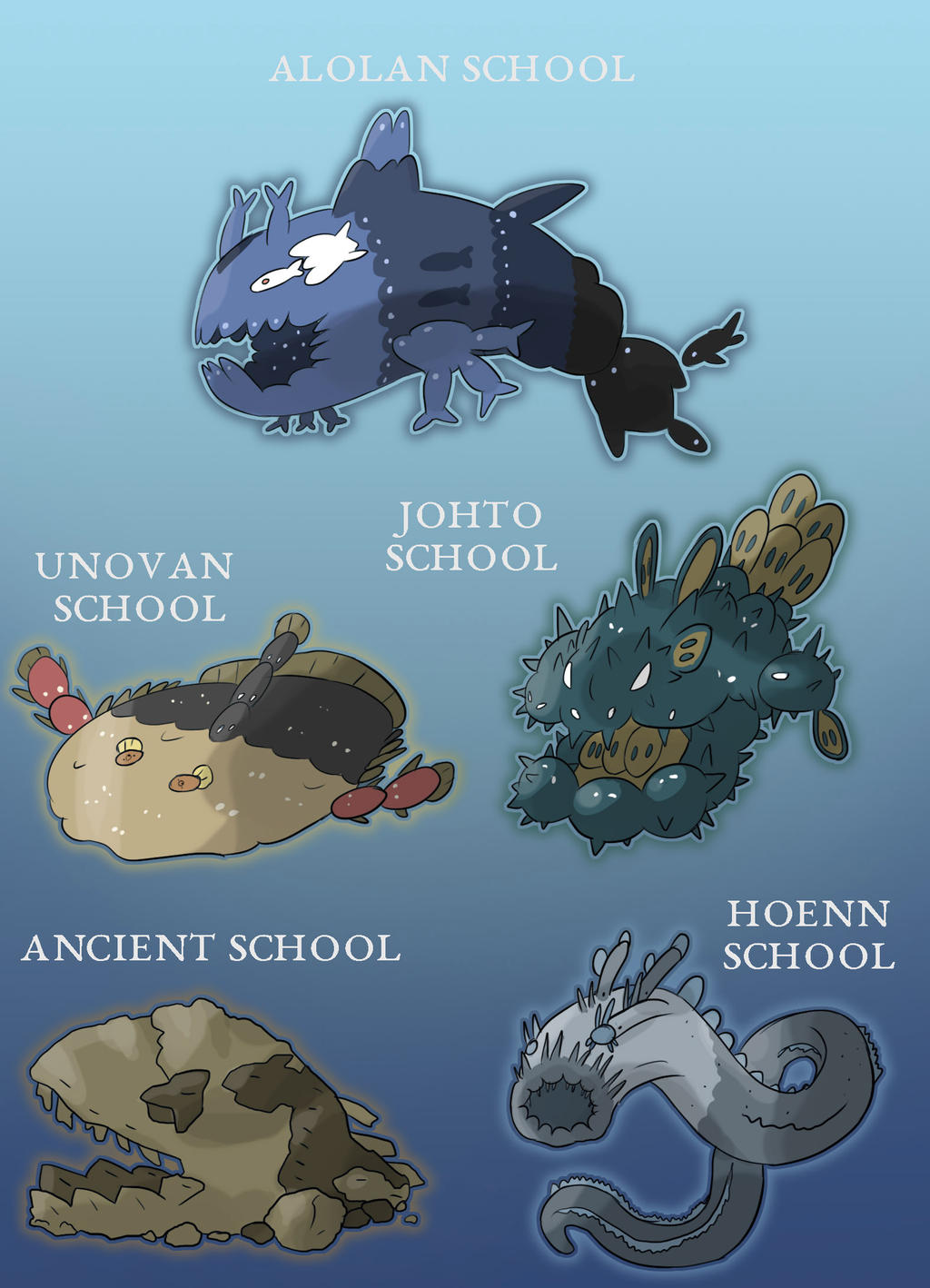 Fish Swarms of the Pokemon World by ElStrawFedora