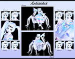 [MMD-OC] Arhaidex ~