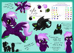 Wisteria and Twilight Reference Sheet 2.0