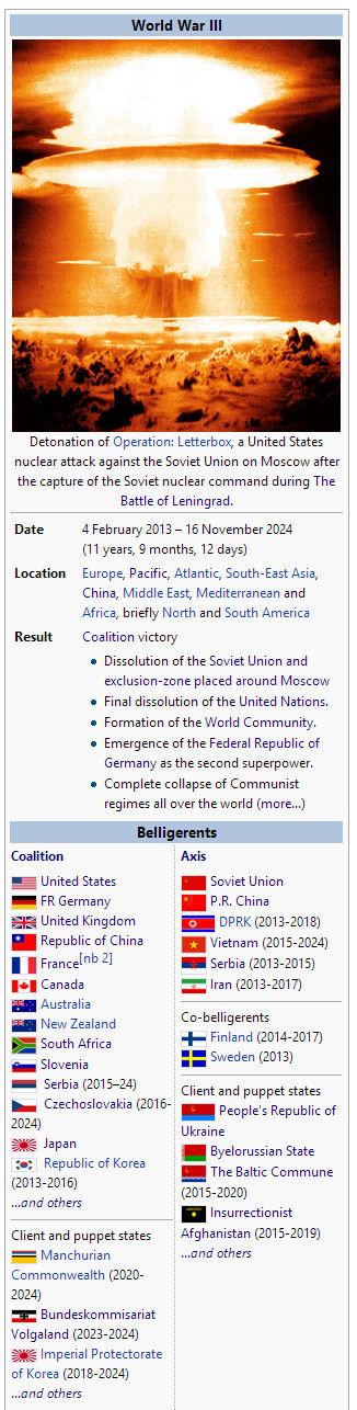 World War III [alt Future]