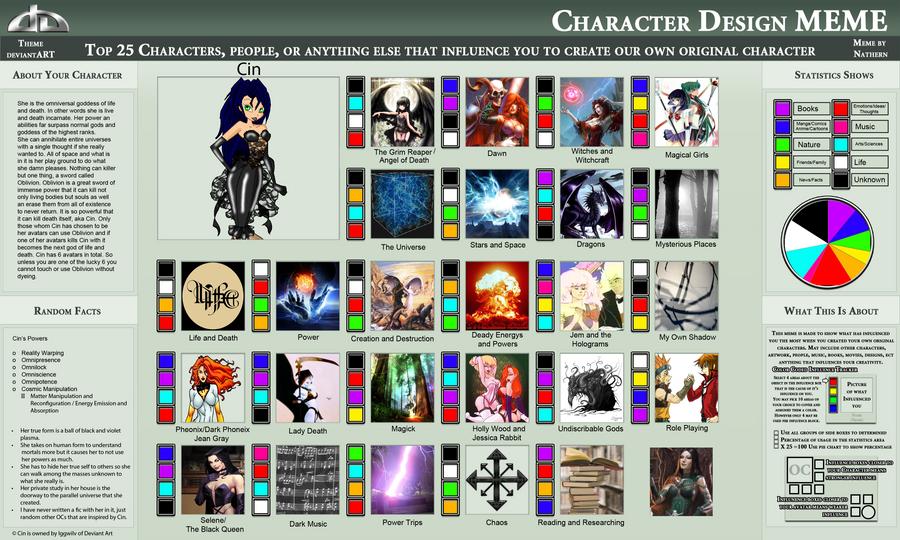 Character Design Meme : Character design meme cin by iggwilv on deviantart