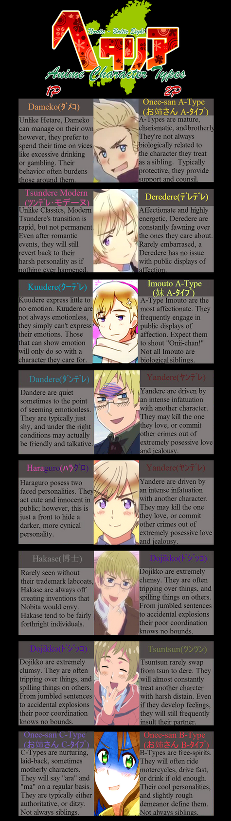 Type B Anime Characters : Fan fics and other writings by iggwilv on deviantart