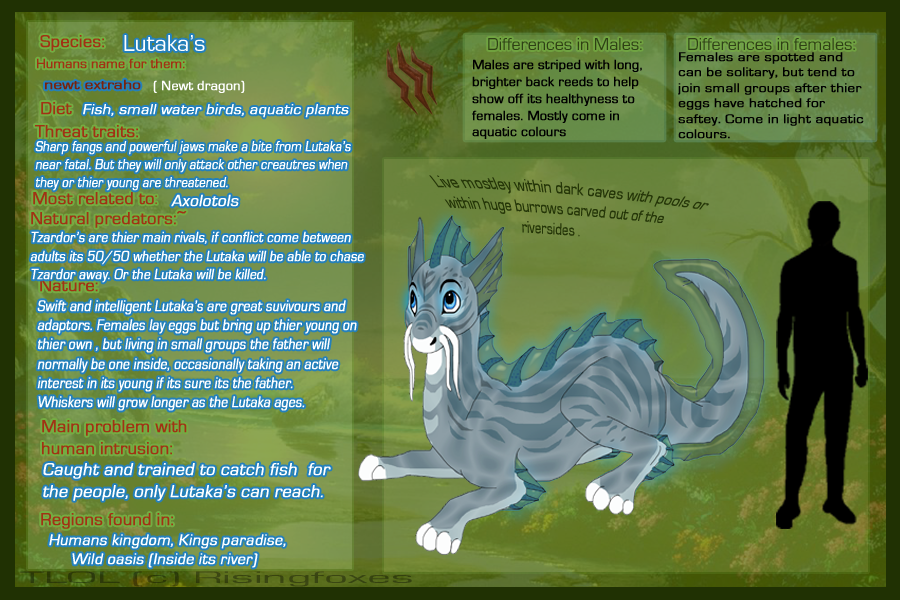 TOTL Lutaka  sheet by DancingfoxesLF