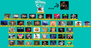 Miitopia (Switch) Casting