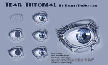 Tear Tutorial