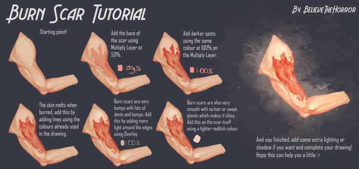 Burn Scar Tutorial