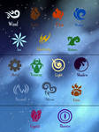 Stray stars:  Dragon class chart