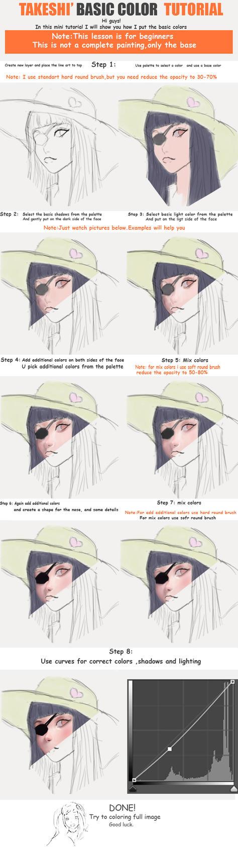Character Design Tutorial Beginner : Tutorial character for beginner easy way on drawing