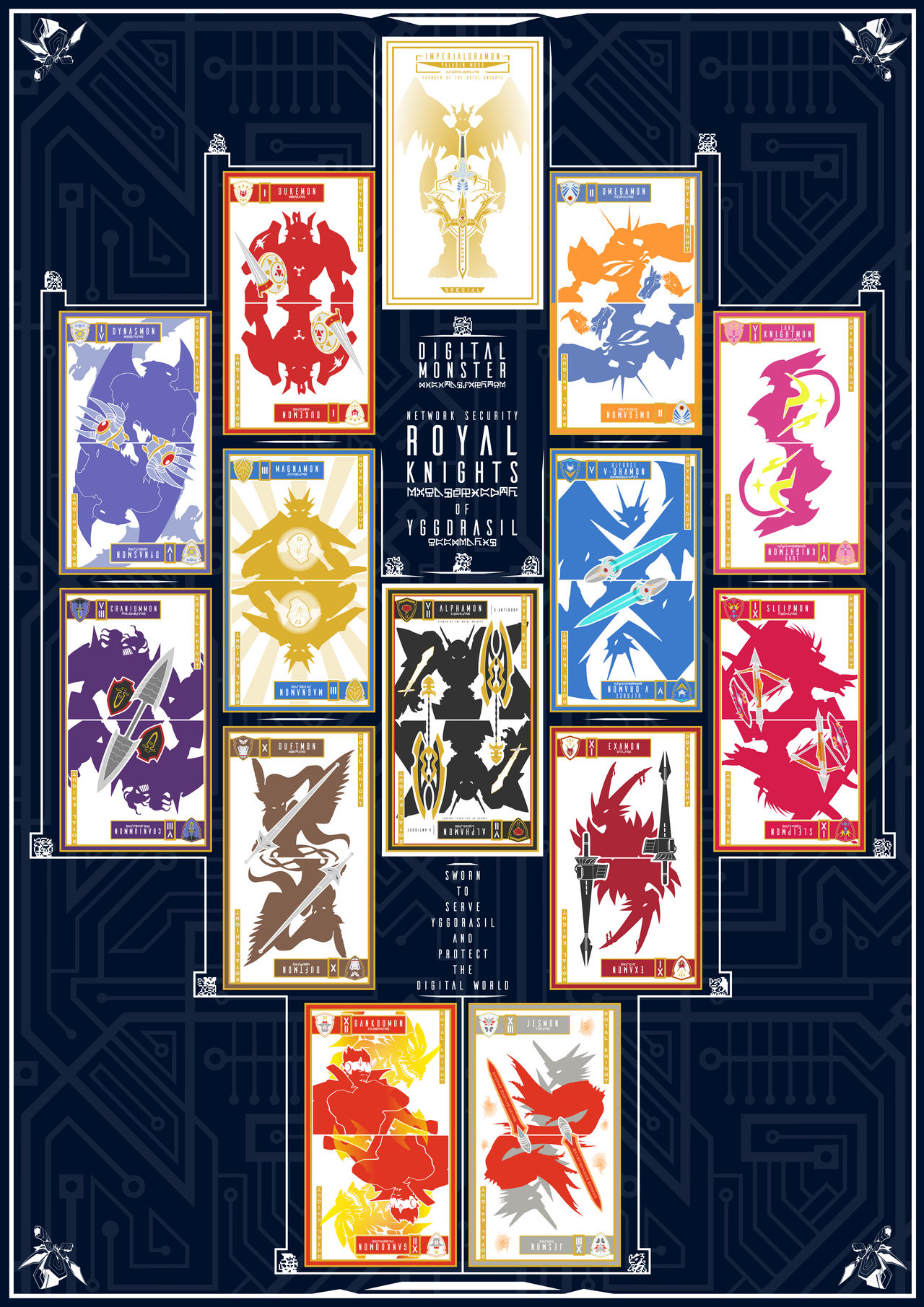 Knights Of Yggdrasil Royal Knights Card Set 1 By Pliskinpt On Deviantart If dracomon is the common ancestor of all dragon digimon, examon stands above them all as the dragon emperor. royal knights card set 1