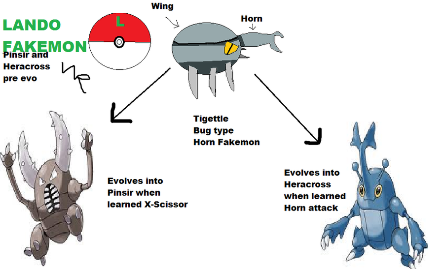 Pokemon Pinsir Evolution Images | Pokemon Images