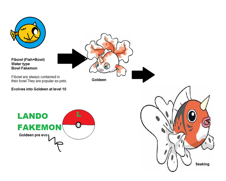 how to catch goldeen in pokemon emerald