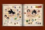 DBZ Kakarot Game Artbook (Saiyan Saga)