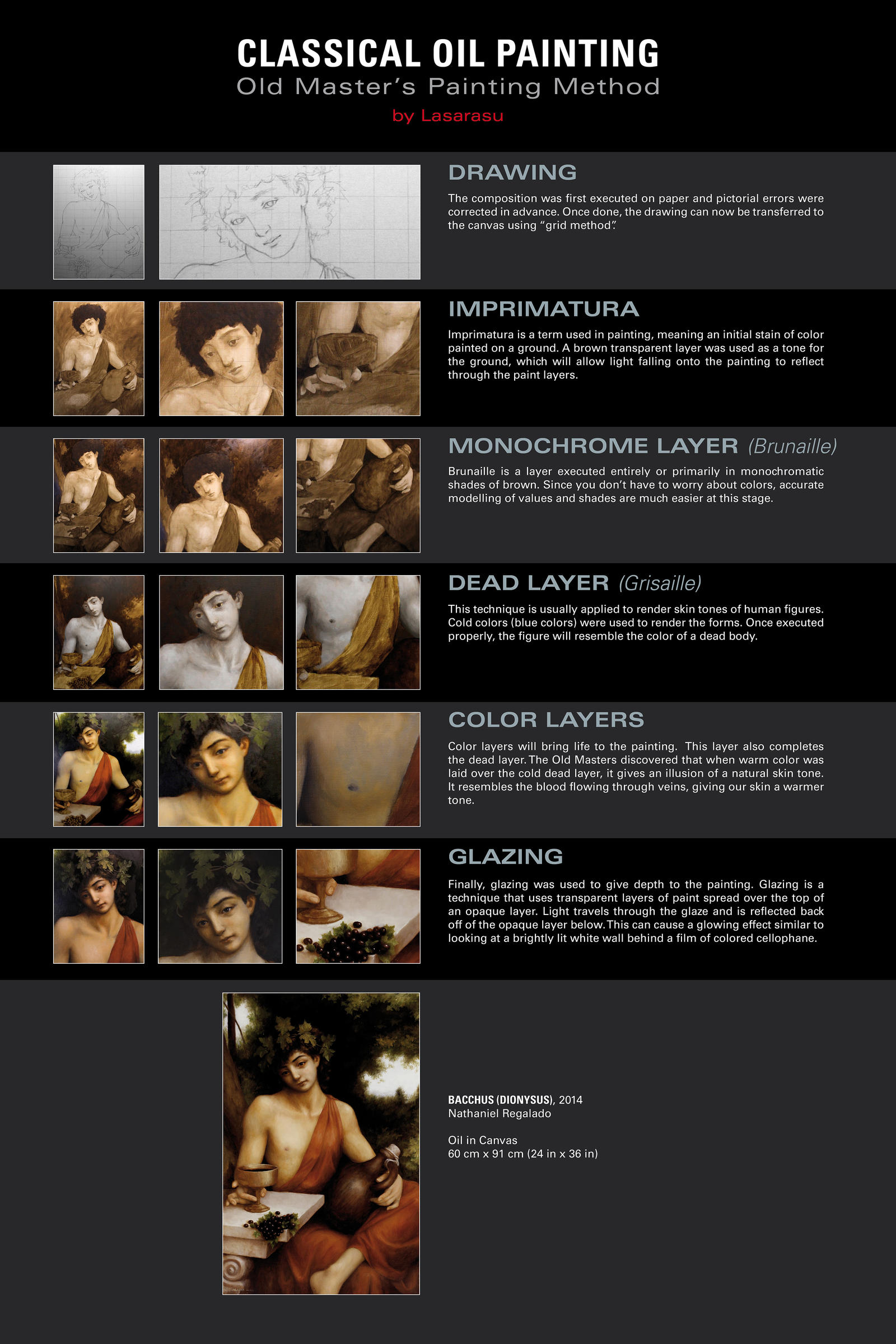 Classical Oil Painting Tutorial 02 - Bacchus by Lasarasu