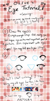 Anime Eye Coloring Tutorial! (Paint Tool Sai)