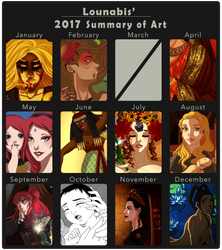 2017 Summary of Art by Lounabis