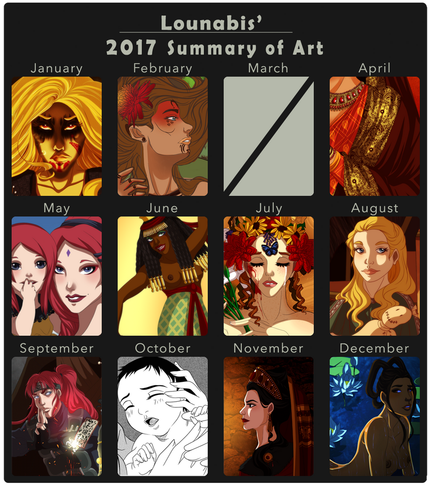2017 Summary of Art by Lounabis