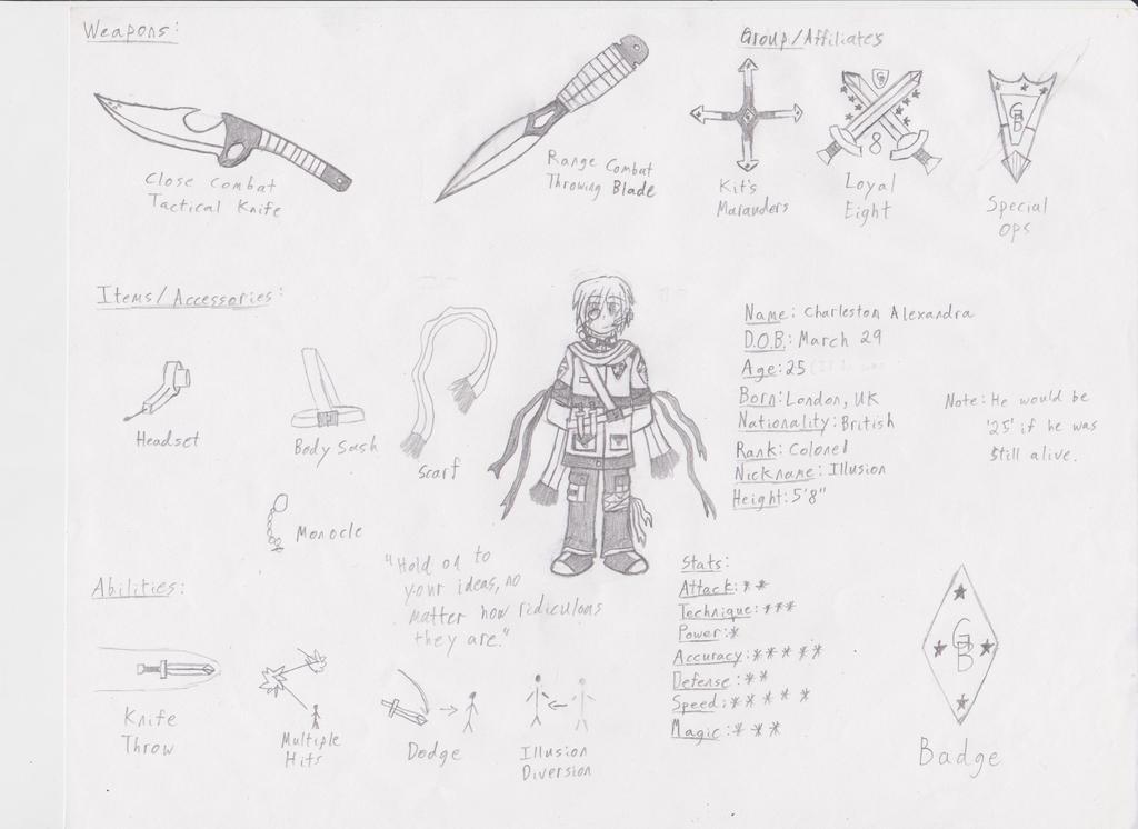 GB Profile: Sir Charleston Alexandra by KitsuneHavoc