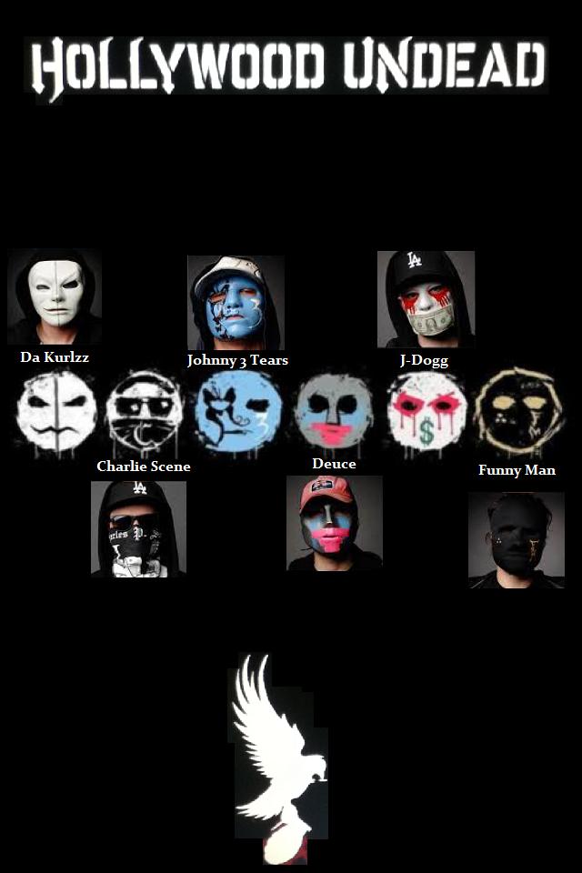 Альбом Hollywood Undead Торрент