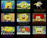 Spongebob Squarepants Alignment Chart
