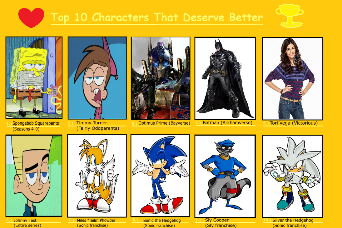 Jayzeetees Top 10 Characters That Deserve Better By Jayzeetee16 On