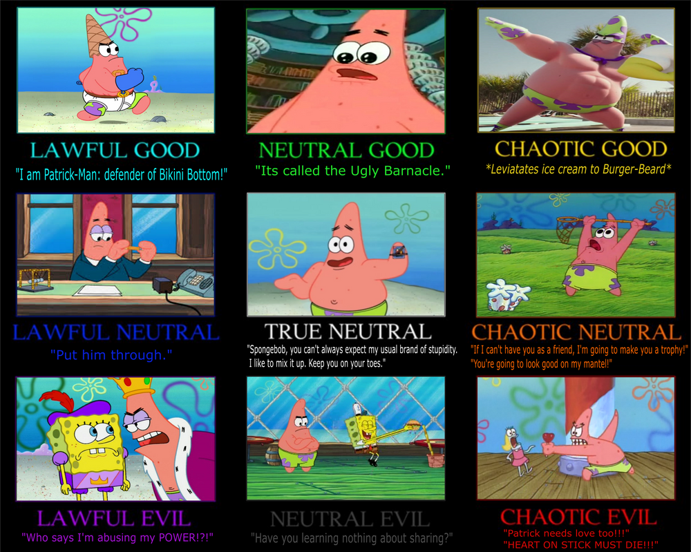 patrick star character alignment by jayzeetee16 on deviantart