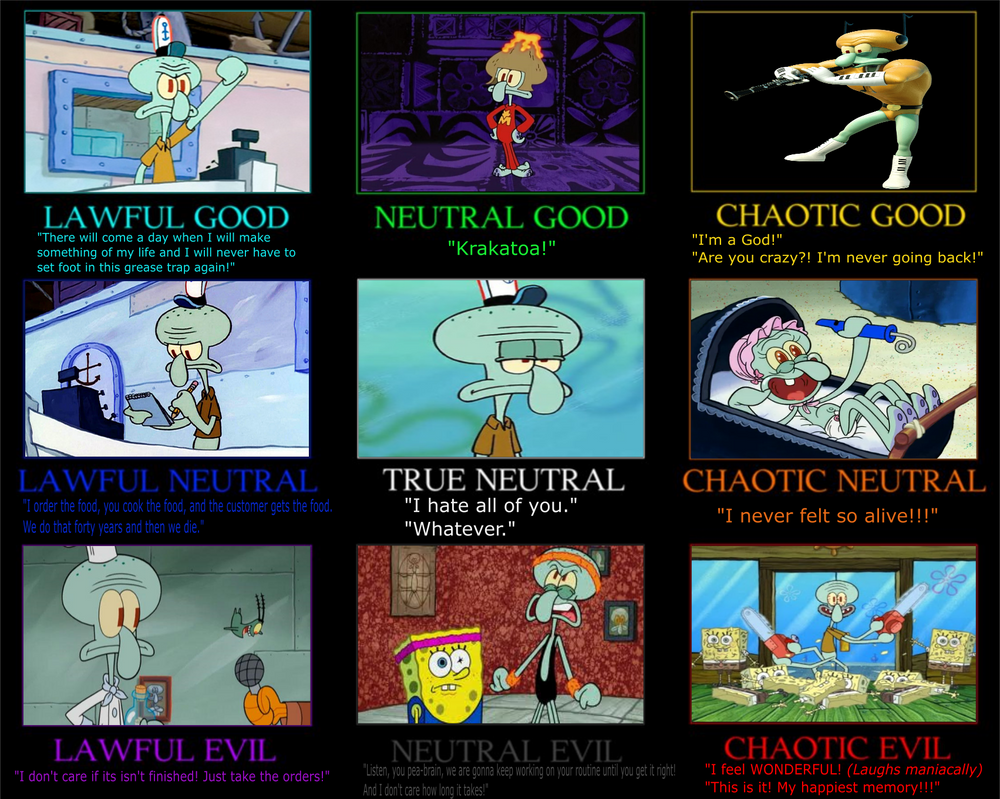 squidward tentacles character alignment by jayzeetee16 on deviantart