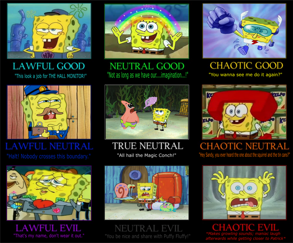 Spongebob squarepants alignment chart alternative by jayzeetee16
