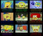 Spongebob Squarepants Alignment Chart Alternative