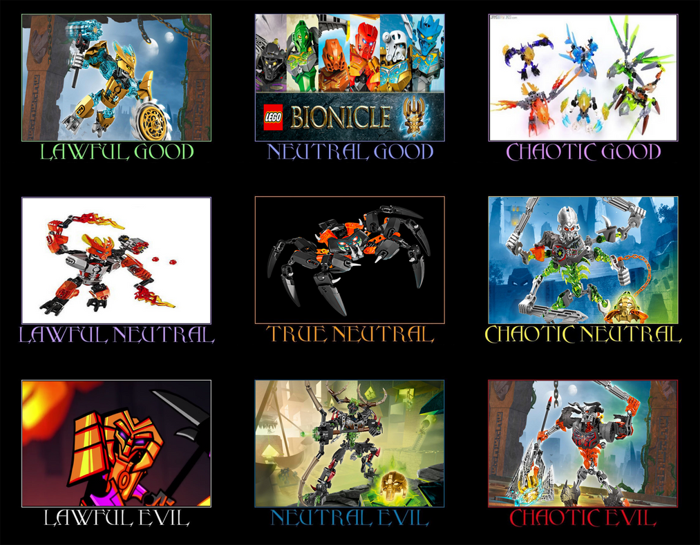 CCBS Bionicle Character Alignment by JayZeeTee16