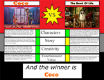 Coco Vs. The Book Of Life by JayZeeTee16
