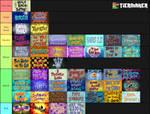 Spongebob Season #8 Tiermaker by JayZeeTee16