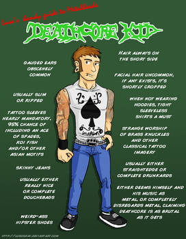 Metal 101- The Deathcore kid