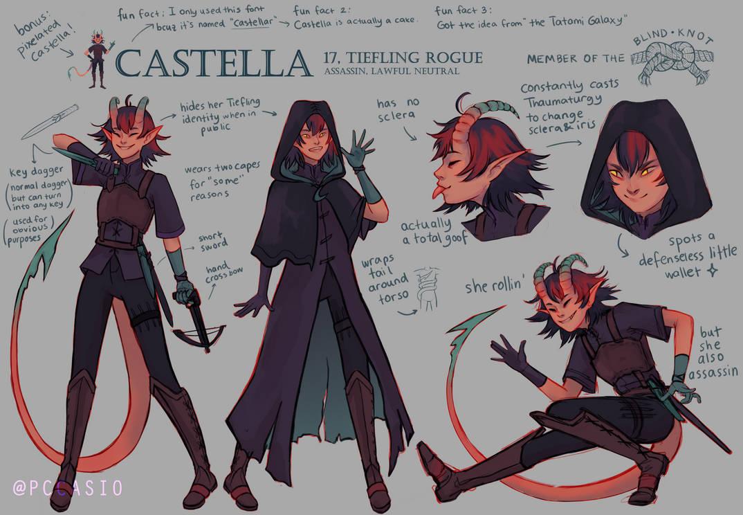 Castella Reference Sheet