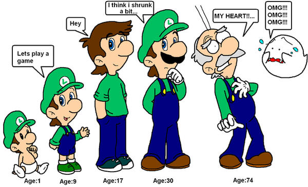 they grow up so fast 2 by nintendrawer on deviantart