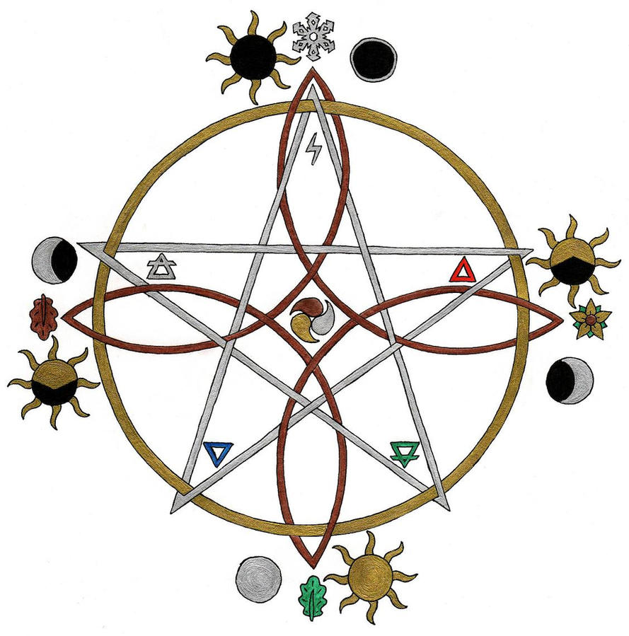 7 Elements Of Art And Their Definitions : Pagan symbols by leathurkatt tftiggy on deviantart