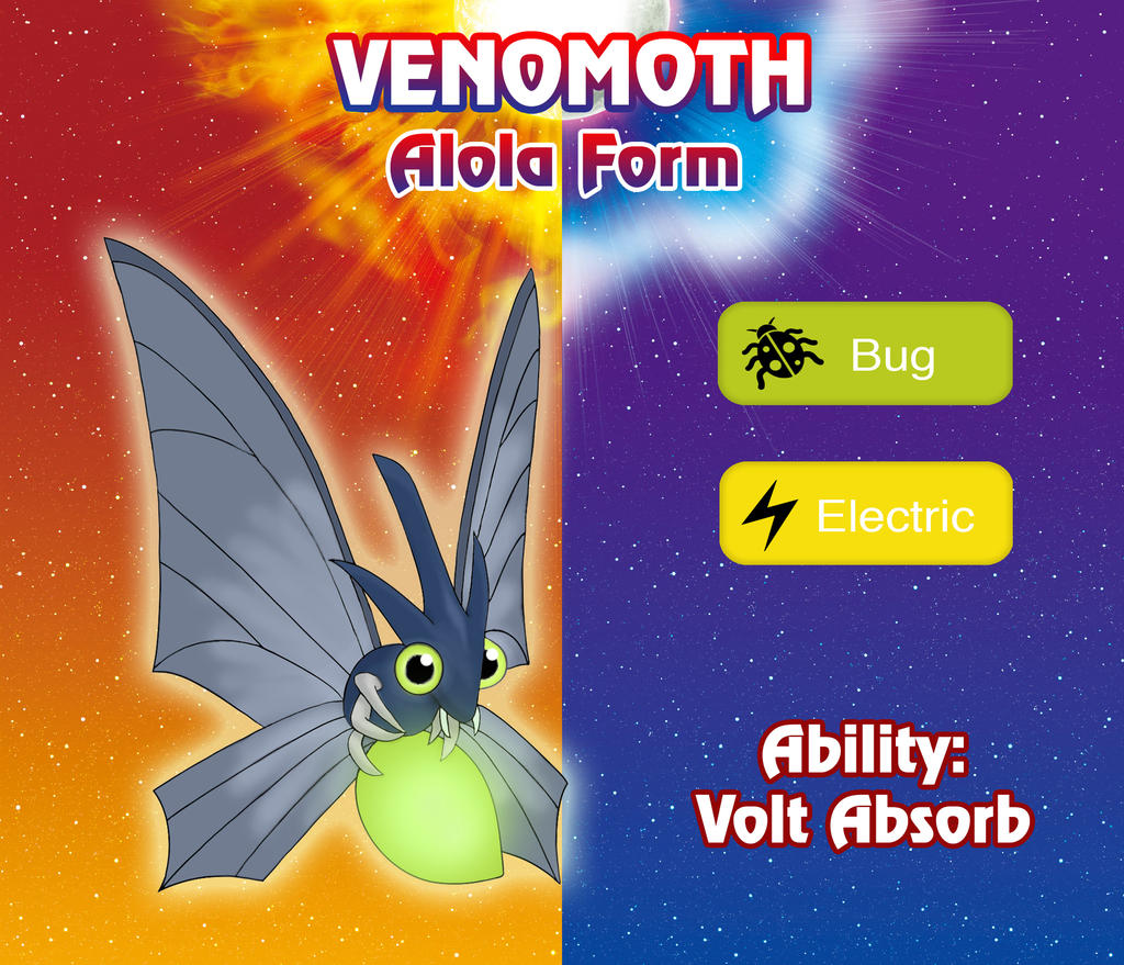 Alola Shellder Pokemon Images | Pokemon Images
